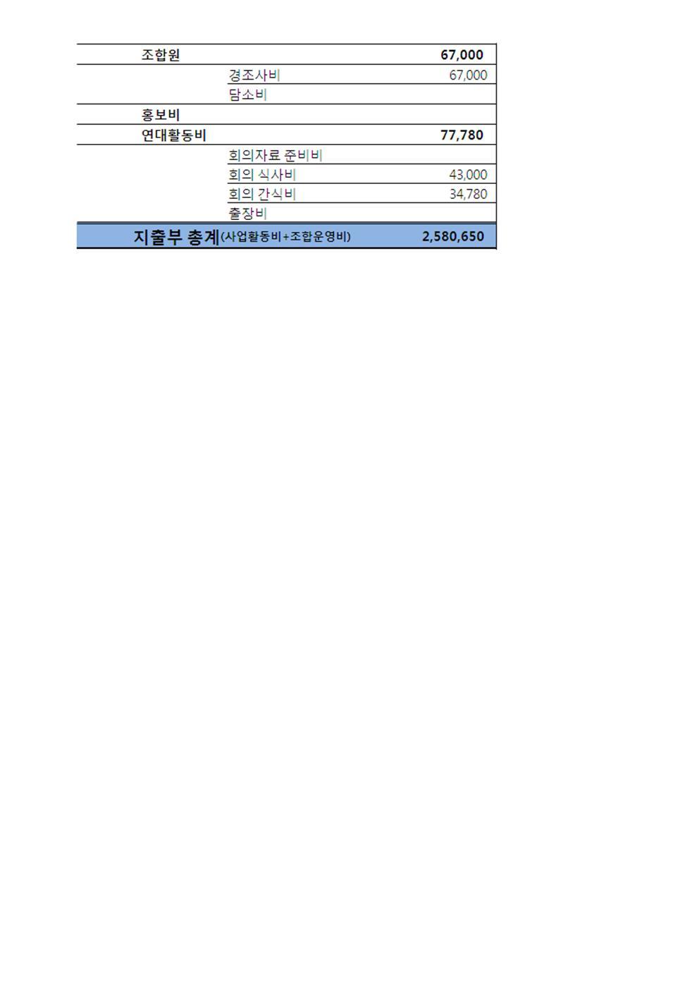 2014년 2월 회계보고002.jpg
